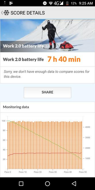 Vernee MIX 2 Revise la duración de la batería