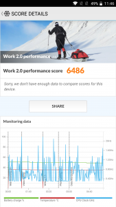 puntuación OnePlus 5 PCMark